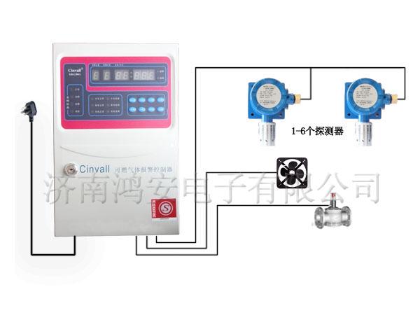 XH-G300A氢气报警器_蓄电池厂氢气报警器